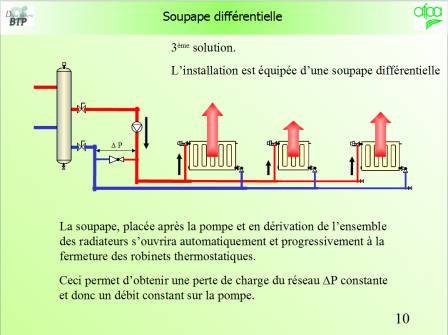 soupape_differentielle.png