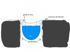 notre paroi de douche sur mesure panorama breuer notre maison rt2012 par trecobat. Black Bedroom Furniture Sets. Home Design Ideas